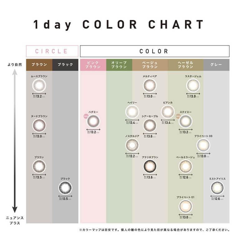 ローライメージモデルカラコン ReVIA 1day -レヴィア ワンデー|なりたい瞳デザインに合わせて サイズ カラー 馴染み度 など考慮し全て絶妙なデザインが出来上がっております。 こだわりの完全オリジナルデザイン オリジナルデザインだからこそ全レンズデザイン意匠登録取得済み!ReVIA 1day [デザインに合わせた着色直径 違和感のない自然な美しい瞳になるようにデザインやイメージに合わせて着色のサイズをそれぞれ変えています。 12.6mm→13.6mm] [うるおい高含水レンズ 高含水率58%で水分が多くうるおいたっぷり。レンズも柔らかく、瞳へ馴染みやすく着け心地がとても快適です。] [大きすぎず小さすぎない、大人美的レンズ直径サイズ 14.5mmだと大きすぎる。でも14.0mm以下だと小さすぎる。ナチュラルに、でも印象的な瞳に演出できる。 クリアレンズ装着時 ReVIA装着時 14.5mmレンズ装着時 大人美的レンズサイズ14.1mmを採用。