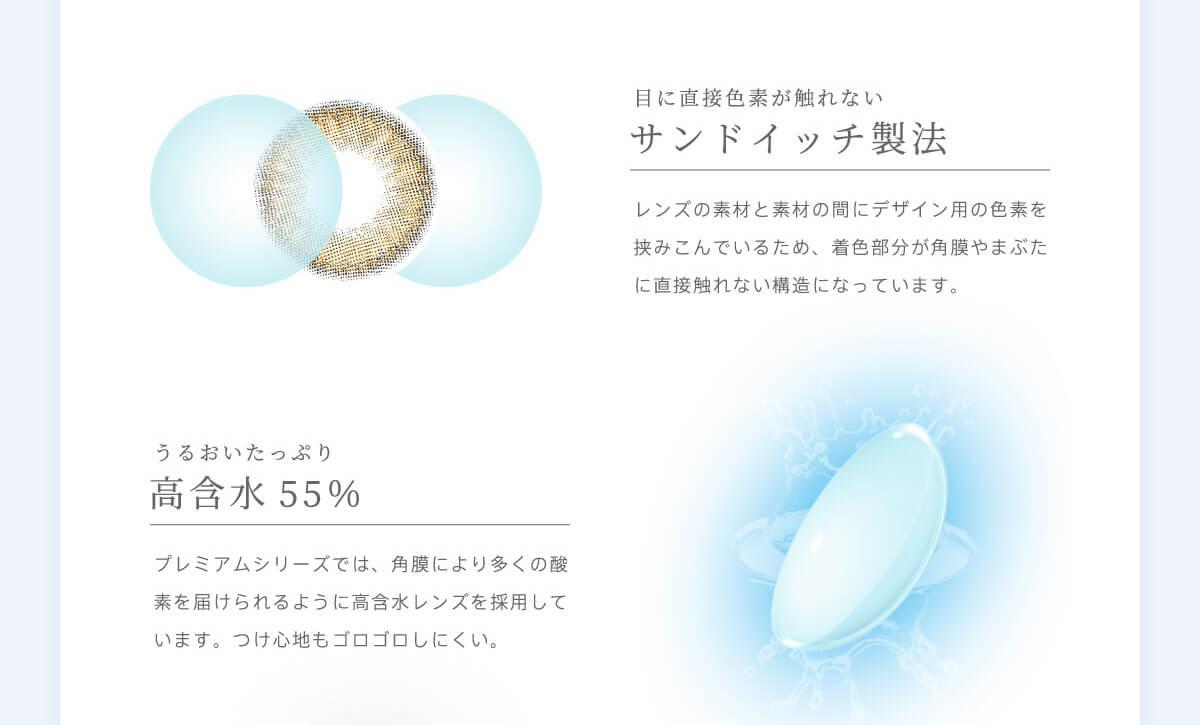RICH STANDARD Premium -リッチスタンダードプレミアム|目に直接色素が触れないサンドイッチ製法 レンズの素材と素材の間にデザイン用の色素を挟み込んでいるため、着色部分が角膜やまぶたに直接触れない構造になっています。 うるおいたっぷり高含水55% プレミアムシリーズでは、角膜により多くの酸素を届けられるように高含水レンズを採用しています。つけ心地もゴロゴロしにくい。